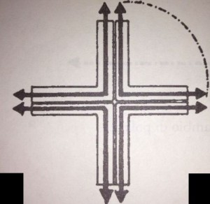 Fig. 2_Croce composta da 4 squadre euilibrate